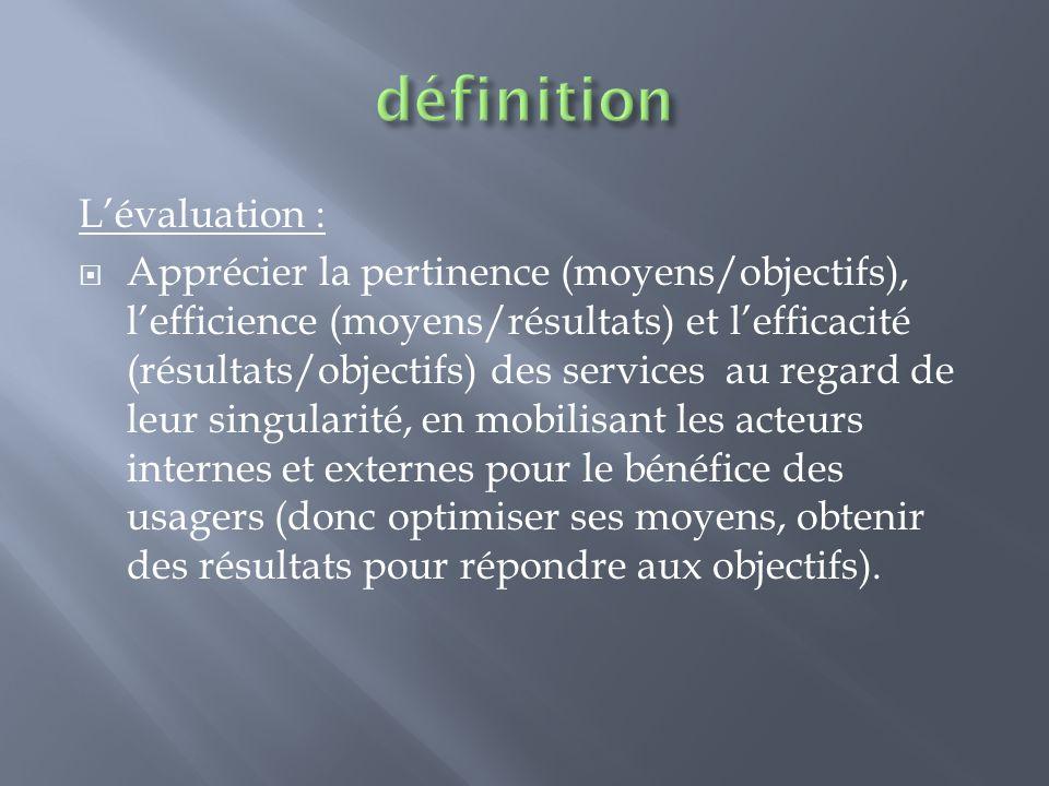 Lévaluation : Apprécier la pertinence (moyens/objectifs), lefficience (moyens/résultats) et lefficacité (résultats/objectifs) des services au regard d
