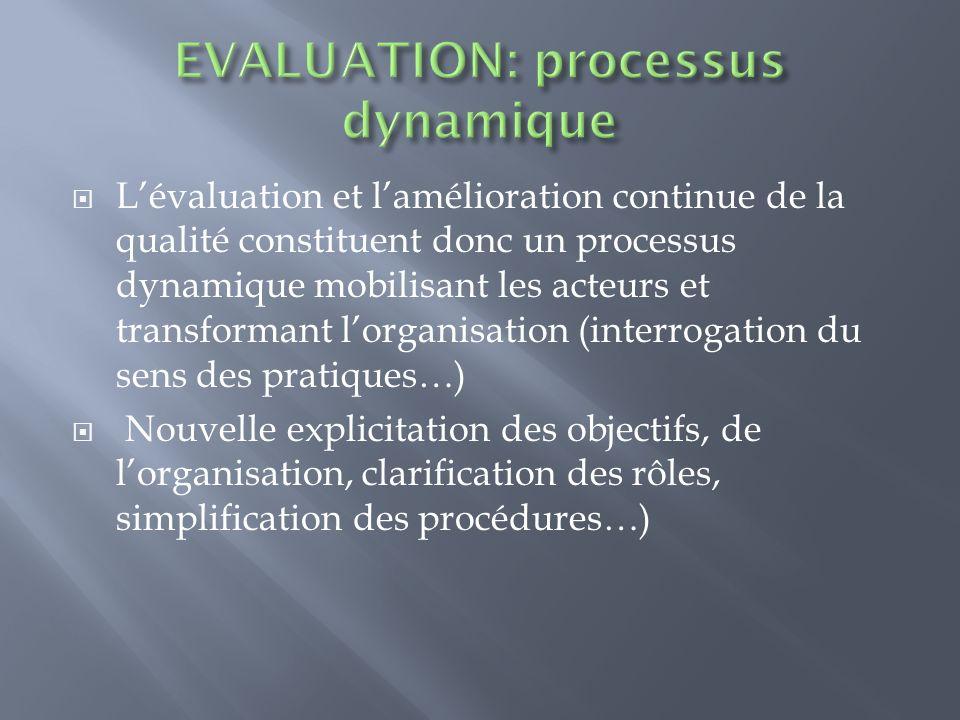 Lévaluation et lamélioration continue de la qualité constituent donc un processus dynamique mobilisant les acteurs et transformant lorganisation (inte