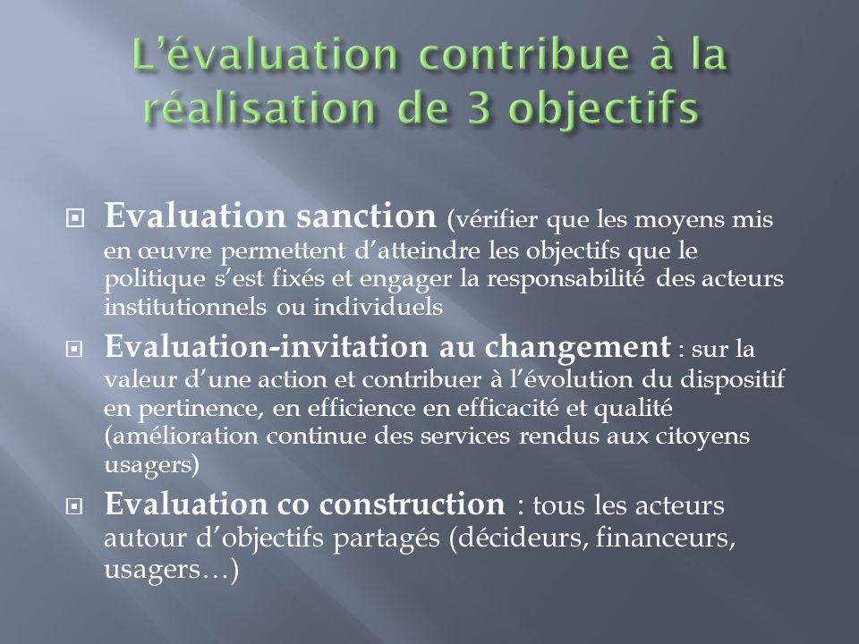 Evaluation sanction (vérifier que les moyens mis en œuvre permettent datteindre les objectifs que le politique sest fixés et engager la responsabilité