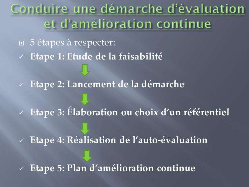 5 étapes à respecter: Etape 1: Etude de la faisabilité Etape 2: Lancement de la démarche Etape 3: Élaboration ou choix dun référentiel Etape 4: Réalis