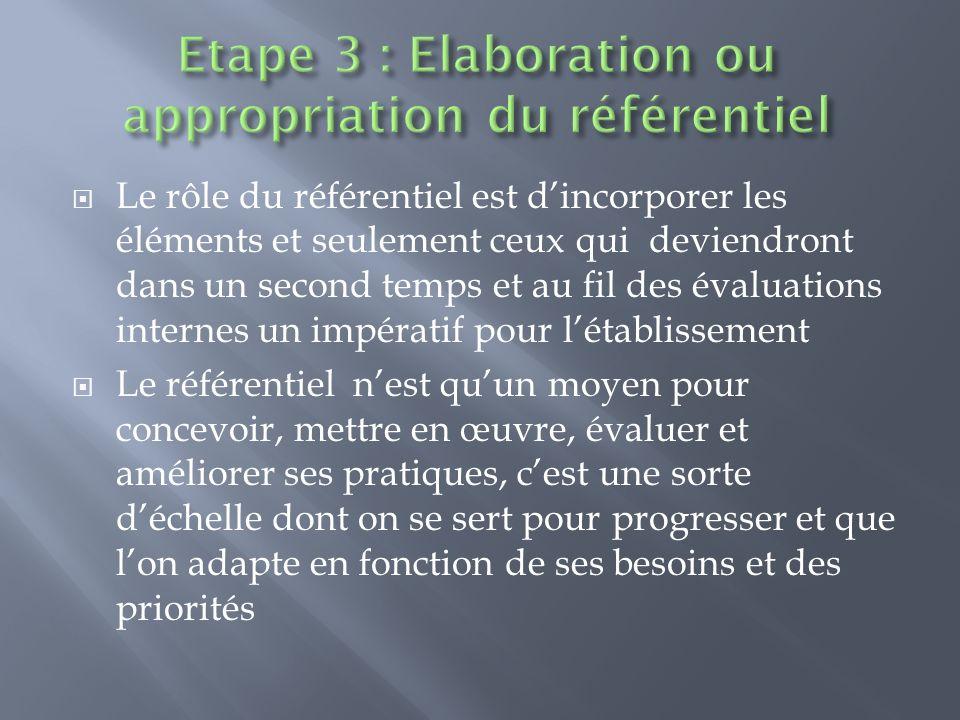 Le rôle du référentiel est dincorporer les éléments et seulement ceux qui deviendront dans un second temps et au fil des évaluations internes un impér