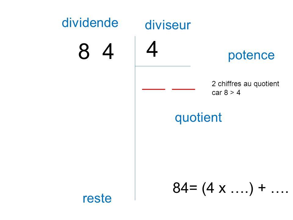 8 4 4 dividende quotient diviseur reste 84= (4 x ….) + …. potence 2 chiffres au quotient car 8 > 4