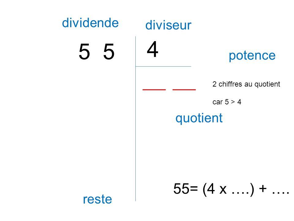 5 4 dividende quotient diviseur reste 55= (4 x ….) + …. potence 2 chiffres au quotient car 5 > 4