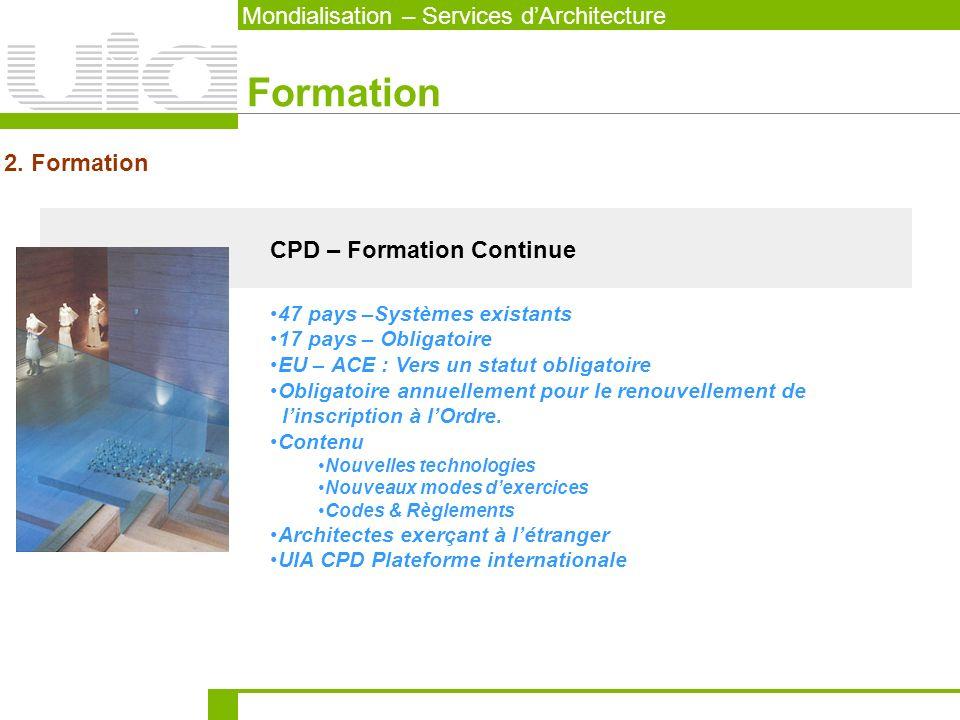 CPD – Formation Continue Mondialisation – Services dArchitecture Formation 47 pays –Systèmes existants 17 pays – Obligatoire EU – ACE : Vers un statut