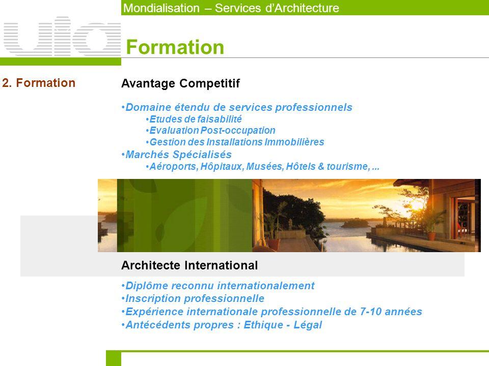 Architecte International Mondialisation – Services dArchitecture Formation Diplôme reconnu internationalement Inscription professionnelle Expérience i