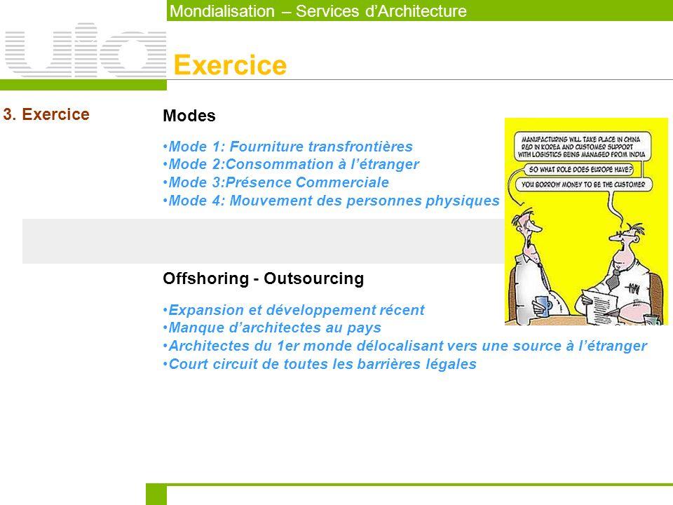 Mondialisation – Services dArchitecture Exercice 3. Exercice Offshoring - Outsourcing Expansion et développement récent Manque darchitectes au pays Ar