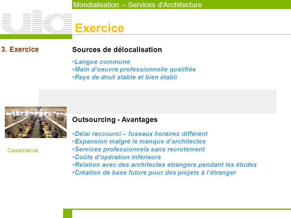 Mondialisation – Services dArchitecture Exercice 3. Exercice Sources de délocalisation Langue commune Main doeuvre professionnelle qualifiée Pays de d