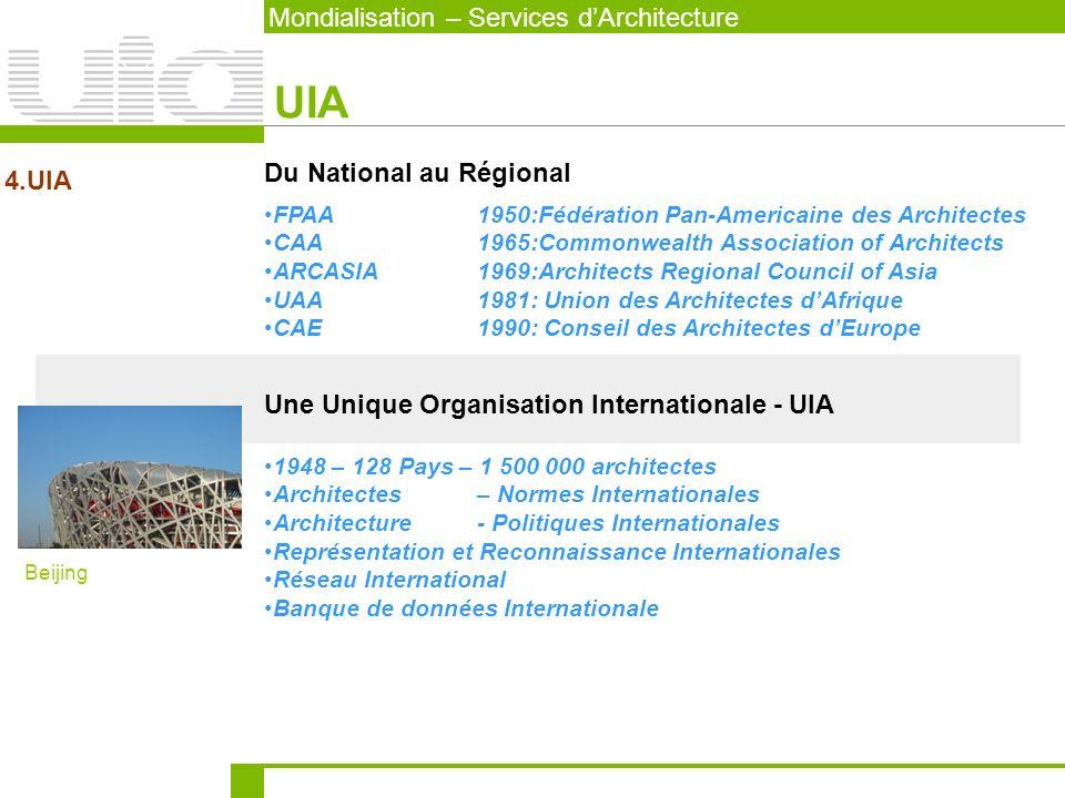 Mondialisation – Services dArchitecture UIA 4.UIA Du National au Régional FPAA 1950:Fédération Pan-Americaine des Architectes CAA 1965:Commonwealth As