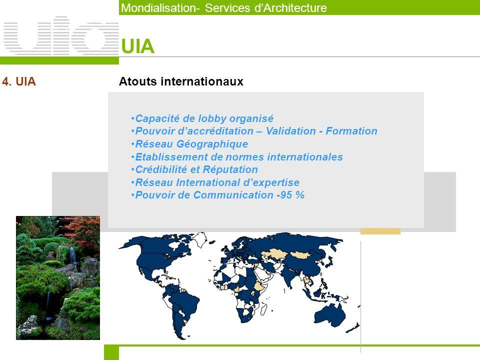UIA 4. UIA Mondialisation- Services dArchitecture 2005 91 5,402,339,000 6,453,639,850 83,71% 2002 76 4,764,672,000 6,097,066,860 78,38% +5,33% Capacit