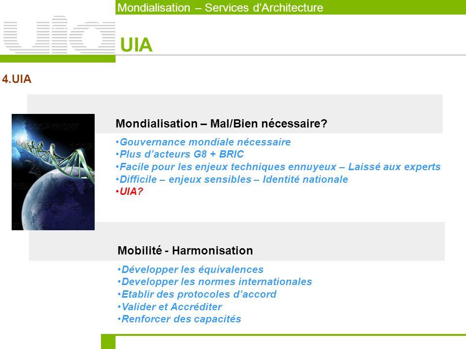 Mondialisation – Services dArchitecture UIA 4.UIA Mondialisation – Mal/Bien nécessaire? Gouvernance mondiale nécessaire Plus dacteurs G8 + BRIC Facile