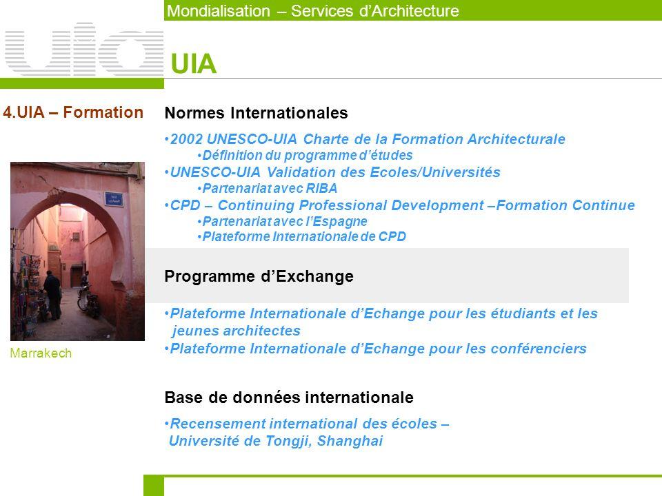 Mondialisation – Services dArchitecture UIA 4.UIA – Formation Normes Internationales 2002 UNESCO-UIA Charte de la Formation Architecturale Définition