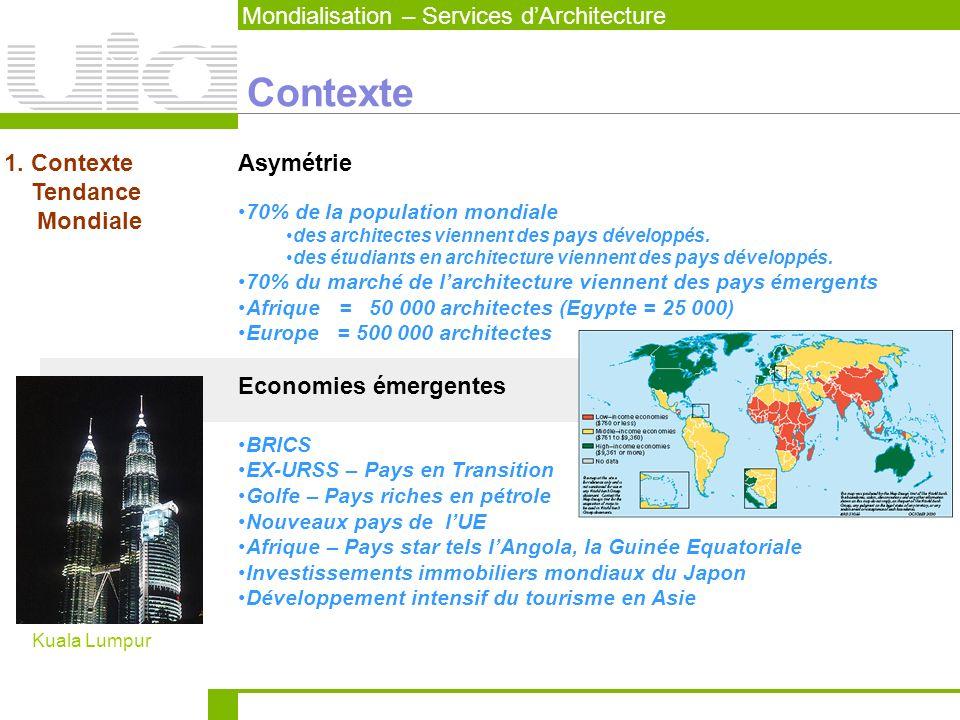 Asymétrie1. Contexte Tendance Mondiale Mondialisation – Services dArchitecture Economies émergentes 70% de la population mondiale des architectes vien