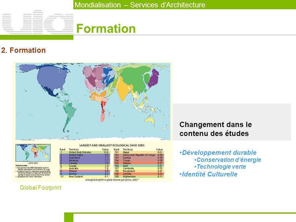 Mondialisation – Services dArchitecture Formation 2. Formation Changement dans le contenu des études Développement durable Conservation dénergie Techn