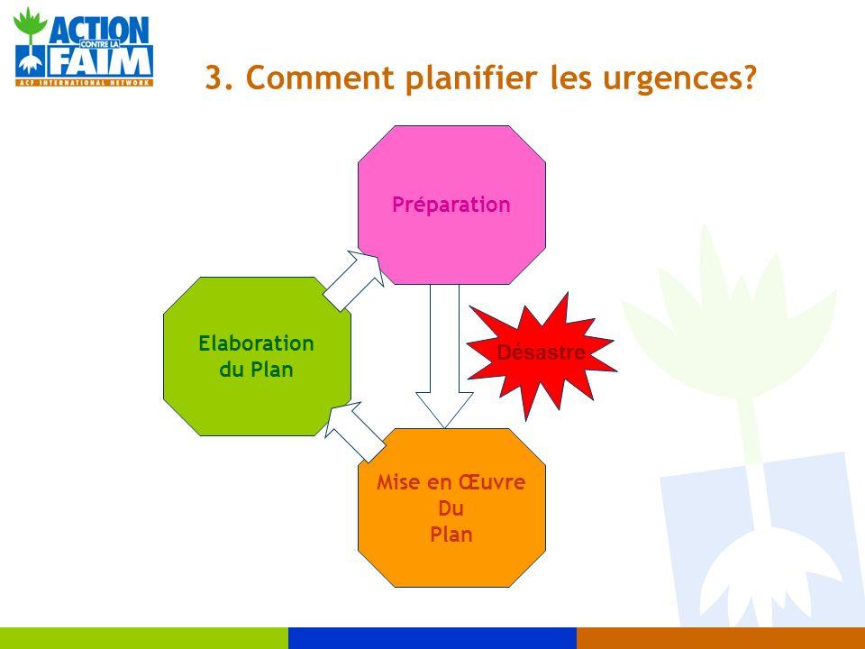 3. Comment planifier les urgences? Elaboration du Plan Désastre Préparation Mise en Œuvre Du Plan