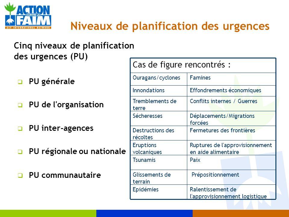 Niveaux de planification des urgences Cinq niveaux de planification des urgences (PU) PU générale PU de l'organisation PU inter-agences PU régionale o