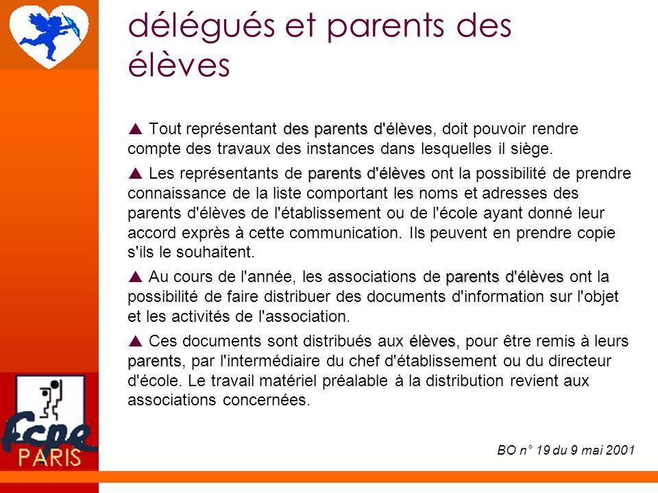 délégués et parents des élèves des parents d'élèves Tout représentant des parents d'élèves, doit pouvoir rendre compte des travaux des instances dans