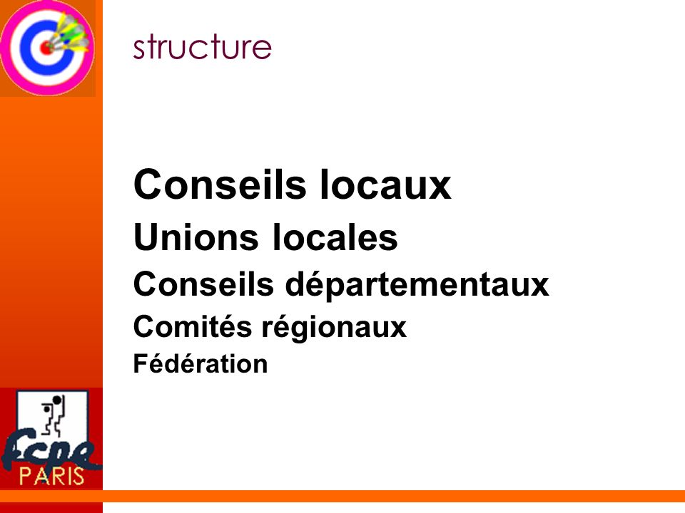 structure Conseils locaux Unions locales Conseils départementaux Comités régionaux Fédération