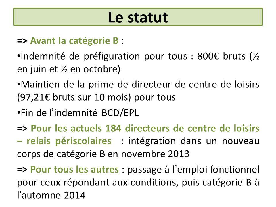 Le statut => Avant la catégorie B : Indemnité de préfiguration pour tous : 800 bruts (½ en juin et ½ en octobre) Maintien de la prime de directeur de
