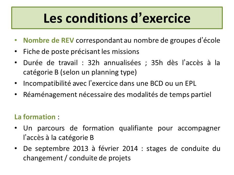 Les conditions dexercice Nombre de REV correspondant au nombre de groupes décole Fiche de poste précisant les missions Durée de travail : 32h annualis