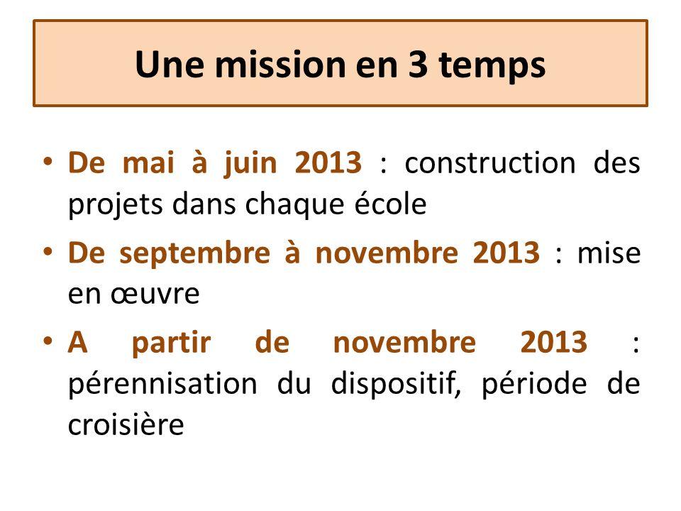 Une mission en 3 temps De mai à juin 2013 : construction des projets dans chaque école De septembre à novembre 2013 : mise en œuvre A partir de novemb