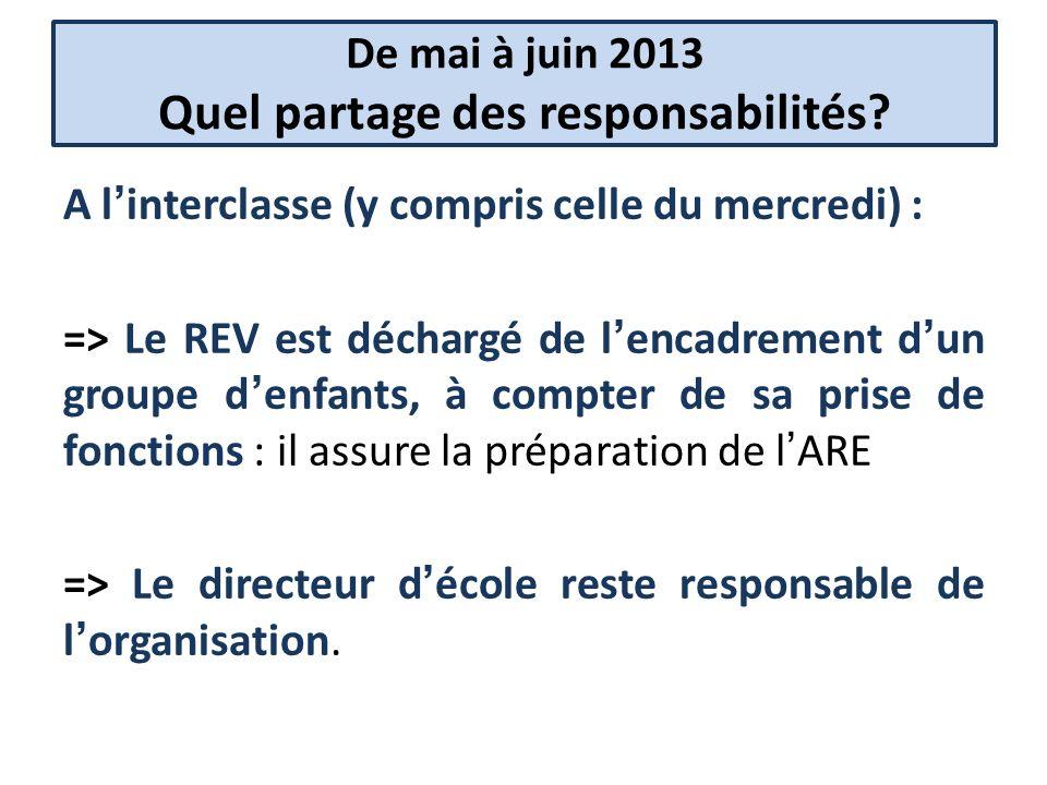 De mai à juin 2013 Quel partage des responsabilités? A linterclasse (y compris celle du mercredi) : => Le REV est déchargé de lencadrement dun groupe
