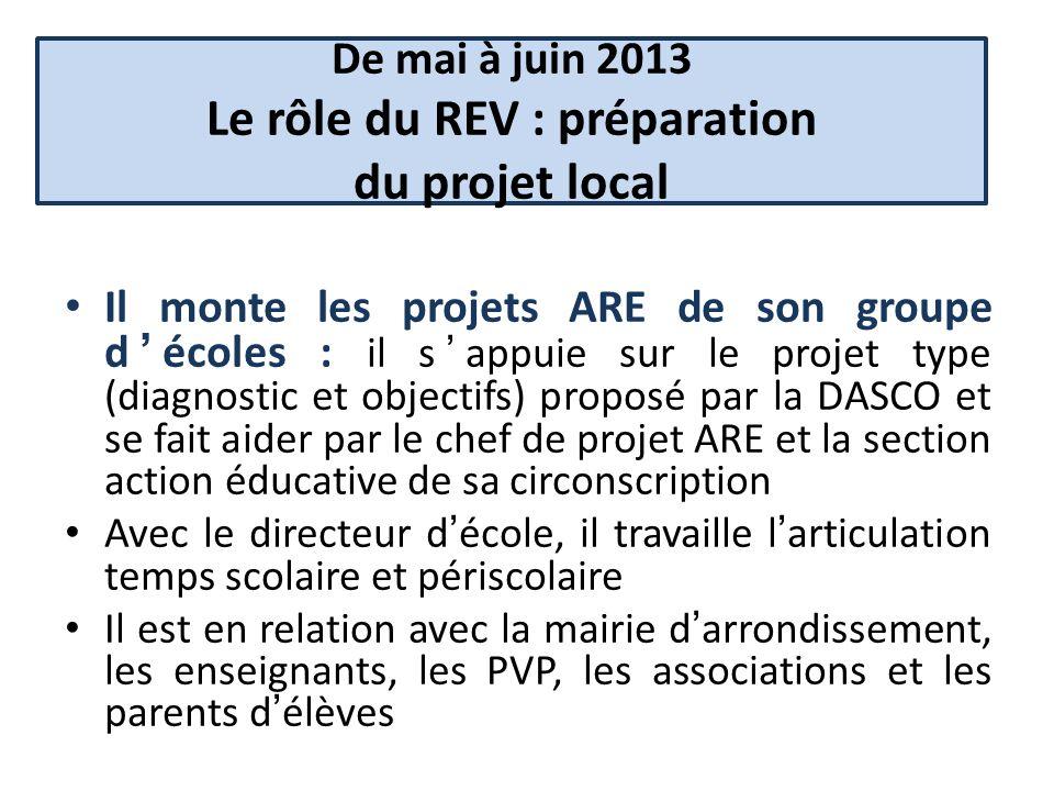 De mai à juin 2013 Le rôle du REV : préparation du projet local Il monte les projets ARE de son groupe décoles : il sappuie sur le projet type (diagno