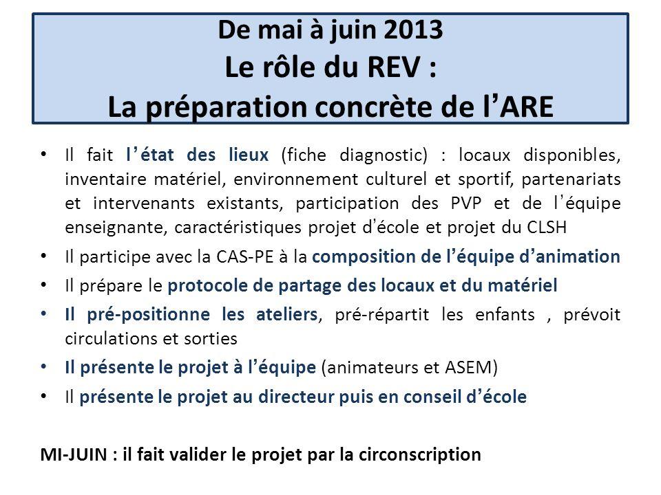 De mai à juin 2013 Le rôle du REV : La préparation concrète de lARE Il fait létat des lieux (fiche diagnostic) : locaux disponibles, inventaire matéri