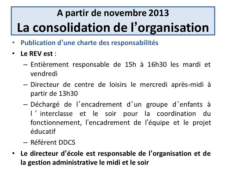 A partir de novembre 2013 La consolidation de lorganisation Publication dune charte des responsabilités Le REV est : – Entièrement responsable de 15h