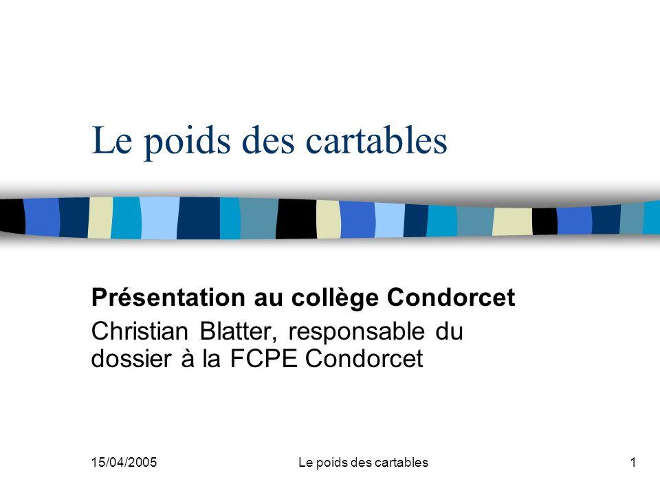 15/04/2005Le poids des cartables1 Présentation au collège Condorcet Christian Blatter, responsable du dossier à la FCPE Condorcet