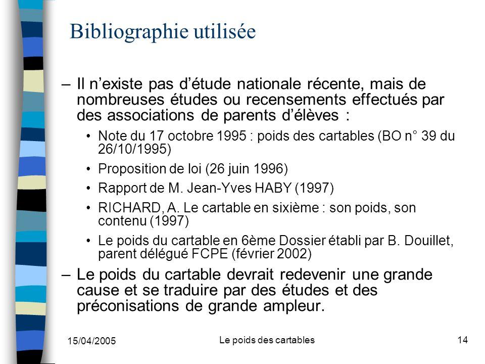 15/04/2005 Le poids des cartables14 Bibliographie utilisée –Il nexiste pas détude nationale récente, mais de nombreuses études ou recensements effectu