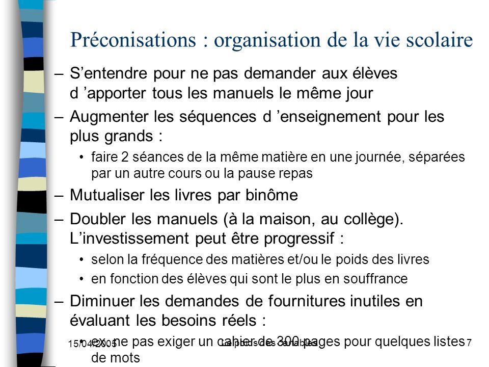 15/04/2005 Le poids des cartables7 Préconisations : organisation de la vie scolaire –Sentendre pour ne pas demander aux élèves d apporter tous les man