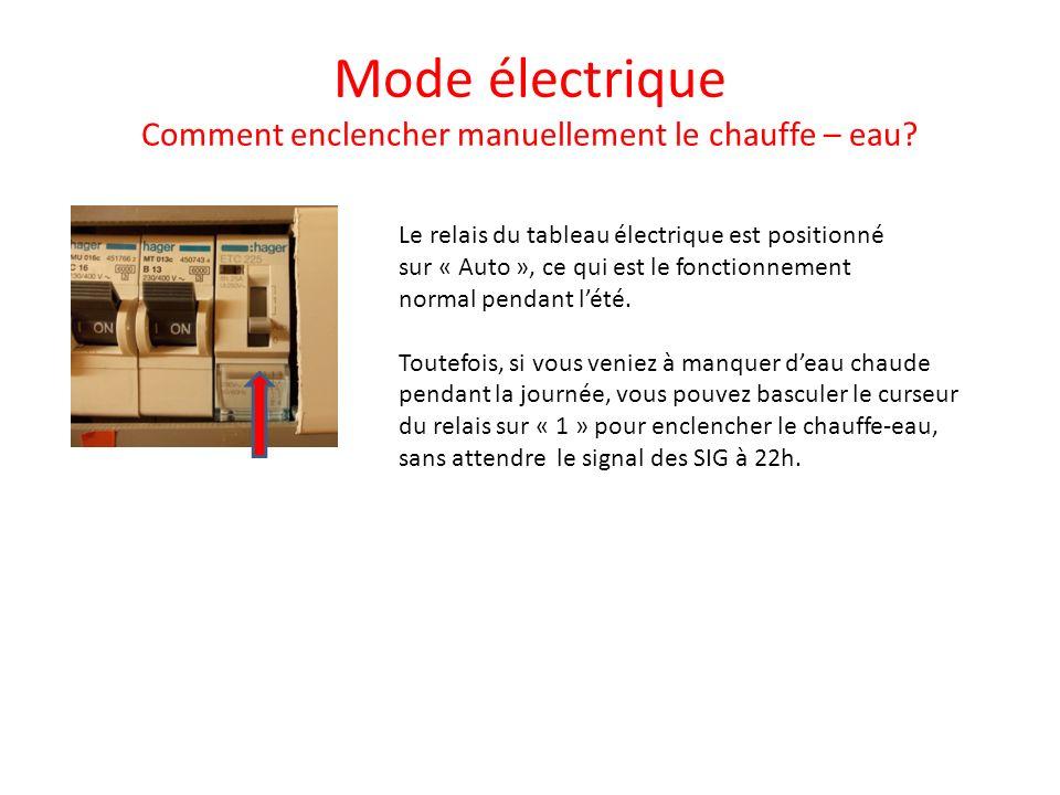 Mode électrique Comment enclencher manuellement le chauffe – eau? Le relais du tableau électrique est positionné sur « Auto », ce qui est le fonctionn