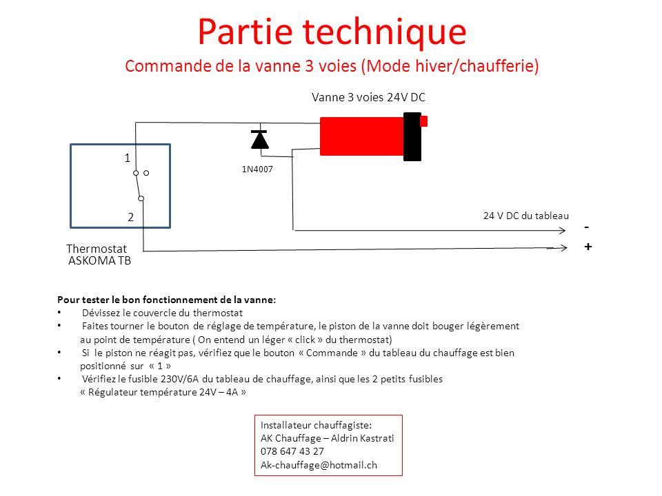 Partie technique Commande de la vanne 3 voies (Mode hiver/chaufferie) Vanne 3 voies 24V DC Thermostat 24 V DC du tableau -+-+ 1N4007 1 2 ASKOMA TB Ins