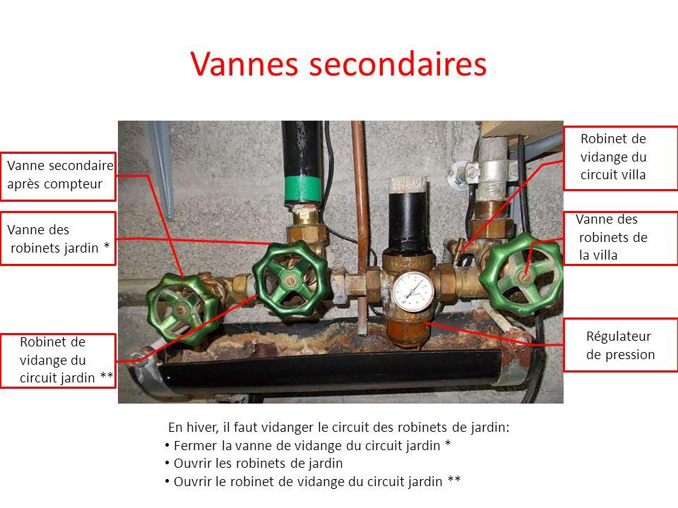 Vannes secondaires Vanne secondaire après compteur Vanne des robinets jardin * Robinet de vidange du circuit jardin ** Robinet de vidange du circuit v