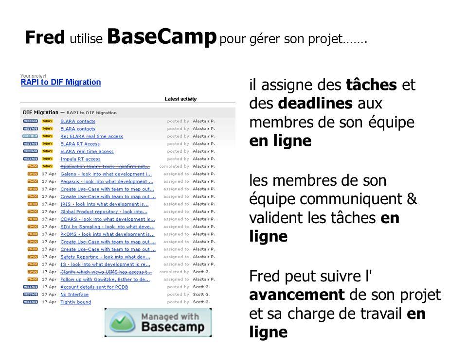 Fred utilise BaseCamp pour gérer son projet……. il assigne des tâches et des deadlines aux membres de son équipe en ligne les membres de son équipe com