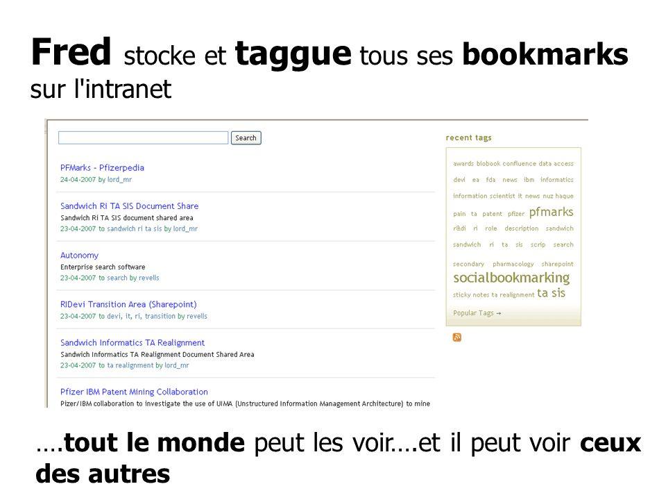 Fred stocke et taggue tous ses bookmarks sur l'intranet ….tout le monde peut les voir….et il peut voir ceux des autres