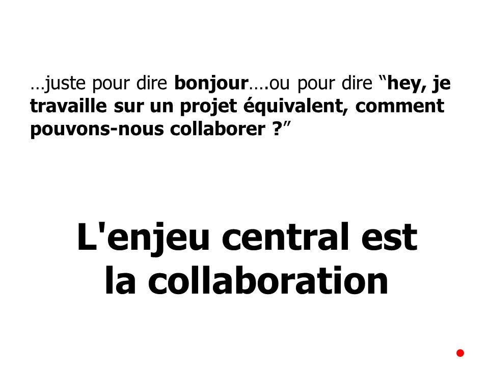 …juste pour dire bonjour….ou pour dire hey, je travaille sur un projet équivalent, comment pouvons-nous collaborer ? L'enjeu central est la collaborat