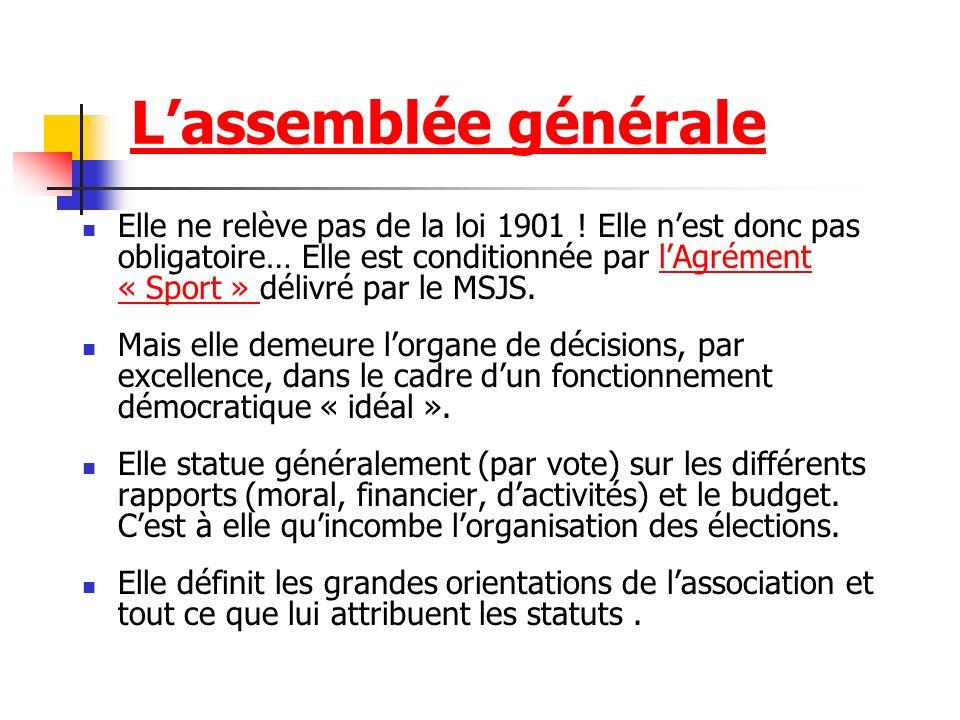 Le Fonctionnement dune association Il est fixé par les Statuts.Statuts Sauf cas particuliers, les associations sont libres de s'organiser comme elles