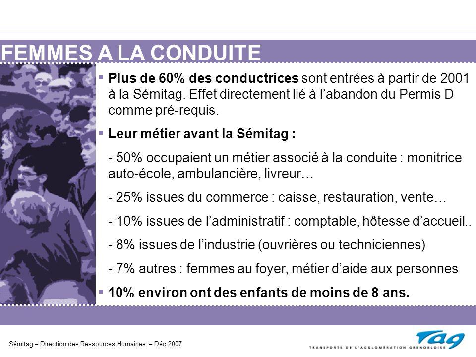 FEMMES A LA CONDUITE Sémitag – Direction des Ressources Humaines – Déc.2007 Plus de 60% des conductrices sont entrées à partir de 2001 à la Sémitag. E
