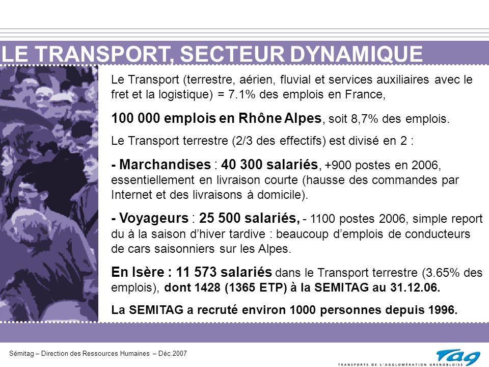 LE TRANSPORT, SECTEUR DYNAMIQUE Sémitag – Direction des Ressources Humaines – Déc.2007 Le Transport (terrestre, aérien, fluvial et services auxiliaire