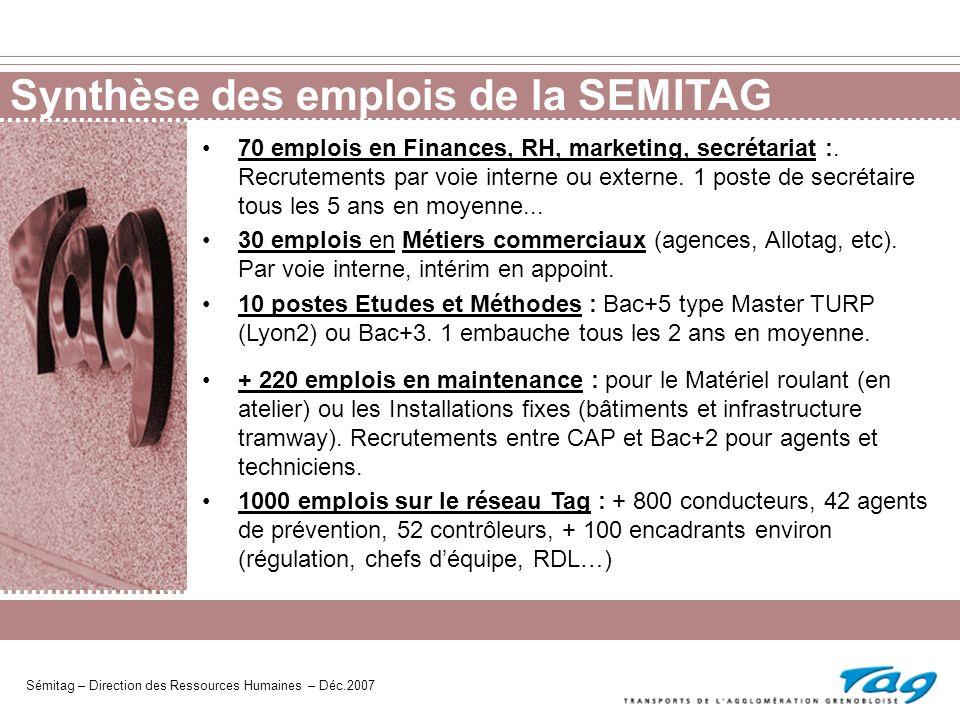 Synthèse des emplois de la SEMITAG Sémitag – Direction des Ressources Humaines – Déc.2007 70 emplois en Finances, RH, marketing, secrétariat :. Recrut