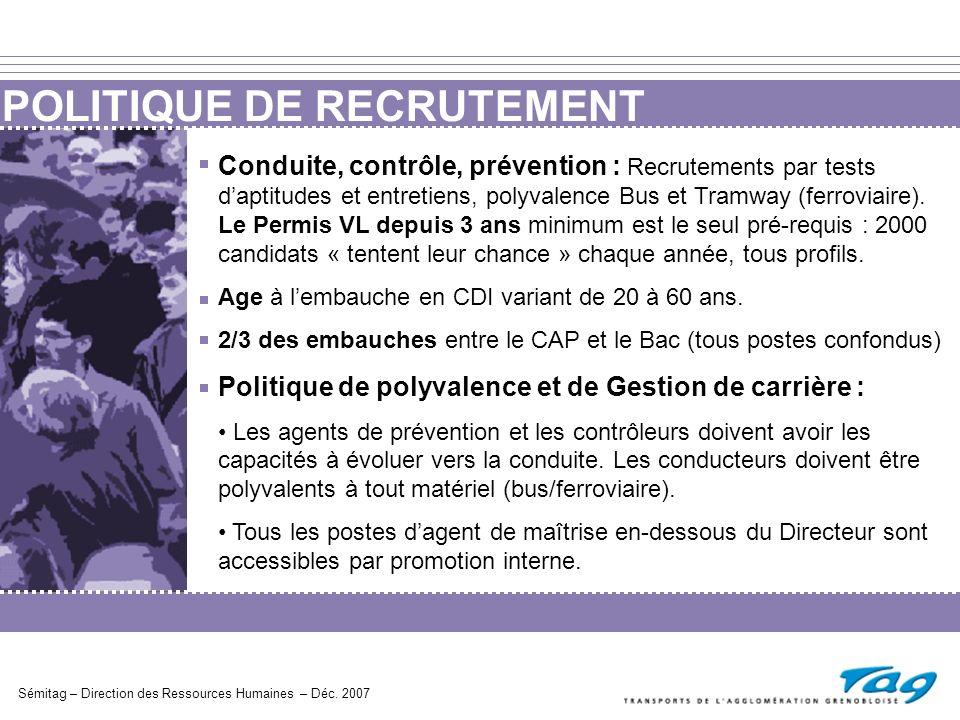 POLITIQUE DE RECRUTEMENT Sémitag – Direction des Ressources Humaines – Déc. 2007 Conduite, contrôle, prévention : Recrutements par tests daptitudes et