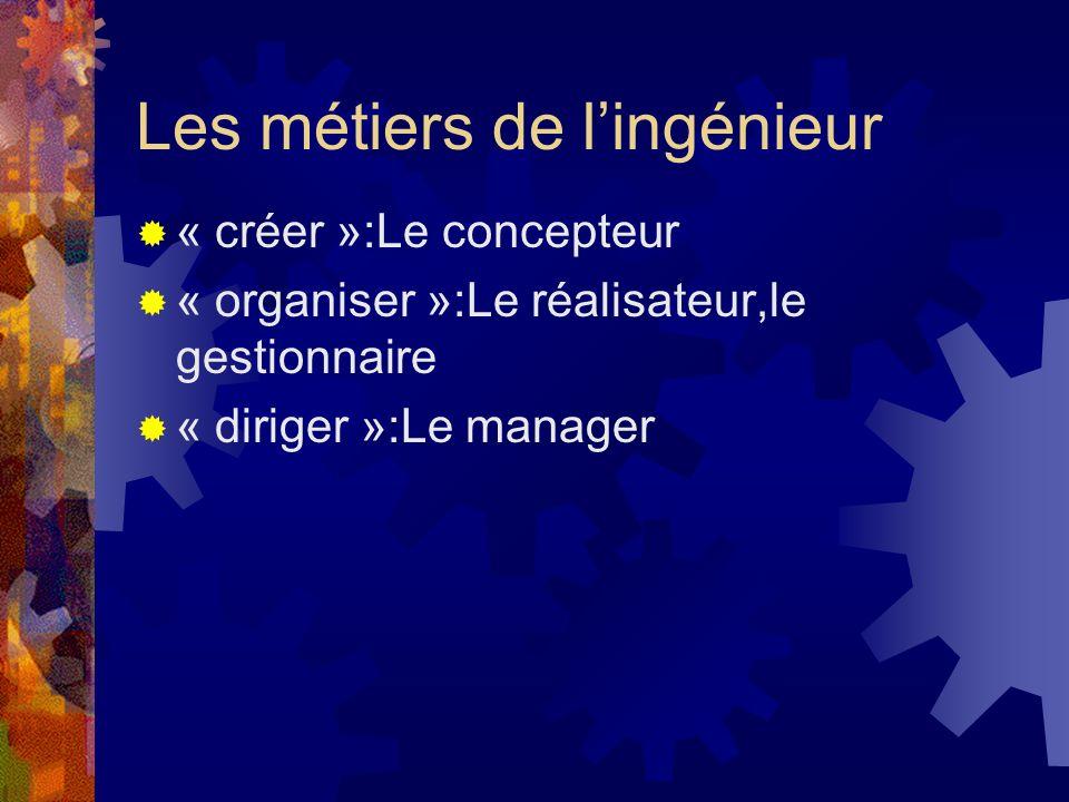 Les métiers de lingénieur « créer »:Le concepteur « organiser »:Le réalisateur,le gestionnaire « diriger »:Le manager