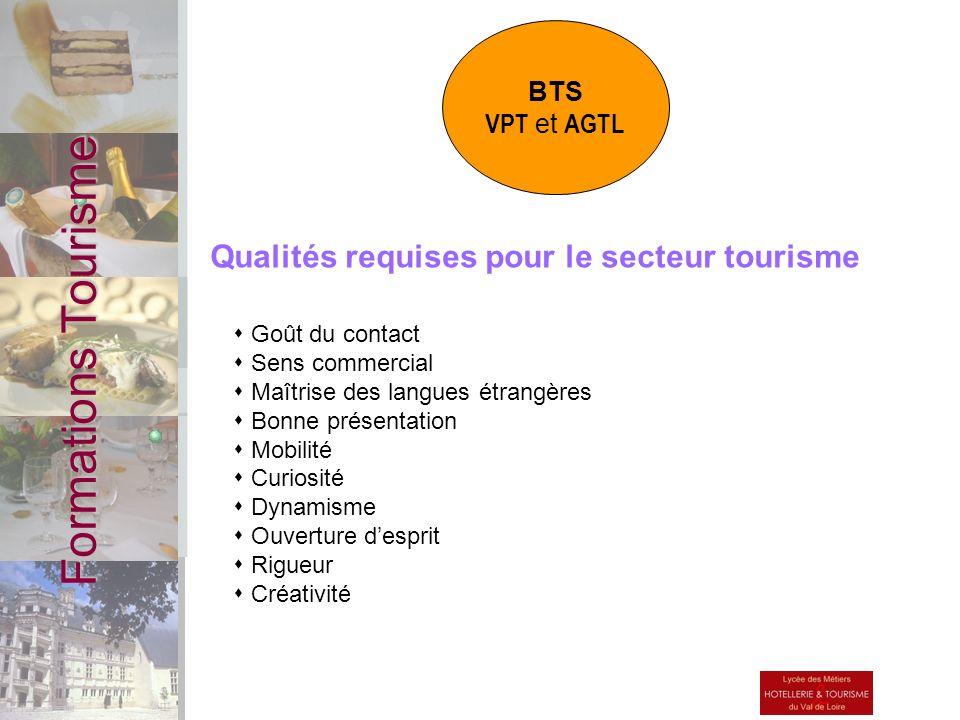 Qualités requises pour le secteur tourisme BTS VPT et AGTL Formations Tourisme Goût du contact Sens commercial Maîtrise des langues étrangères Bonne présentation Mobilité Curiosité Dynamisme Ouverture desprit Rigueur Créativité