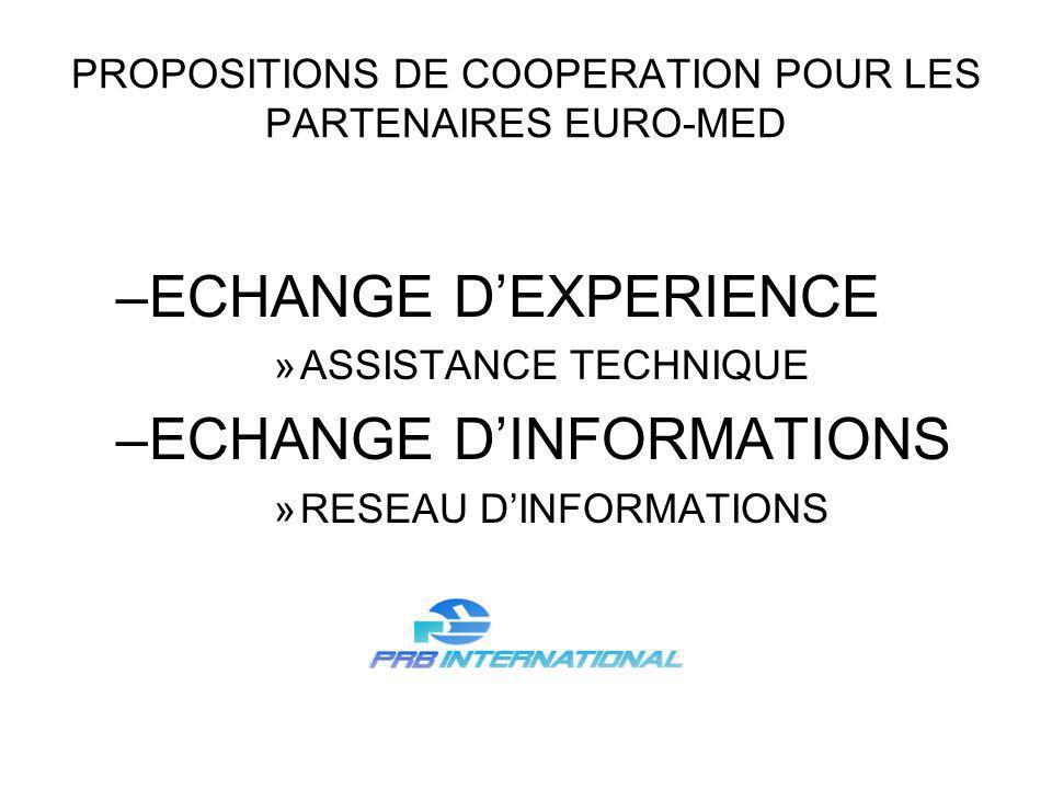 PROPOSITIONS DE COOPERATION POUR LES PARTENAIRES EURO-MED –ECHANGE DEXPERIENCE »ASSISTANCE TECHNIQUE –ECHANGE DINFORMATIONS »RESEAU DINFORMATIONS