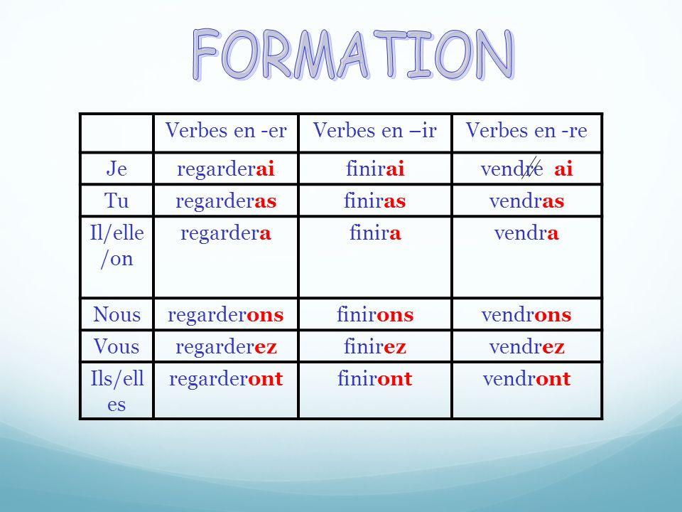 Ecrivez les phrases et conjugez le verbe au futur simple.
