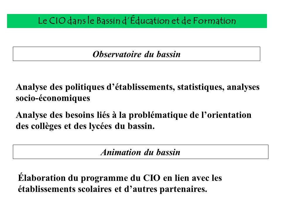 Observatoire du bassin Animation du bassin Élaboration du programme du CIO en lien avec les établissements scolaires et dautres partenaires. Le CIO da