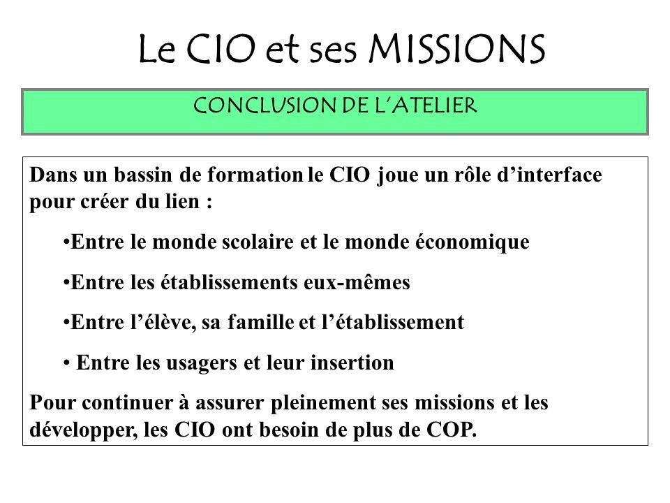 Le CIO et ses MISSIONS CONCLUSION DE LATELIER Dans un bassin de formation le CIO joue un rôle dinterface pour créer du lien : Entre le monde scolaire