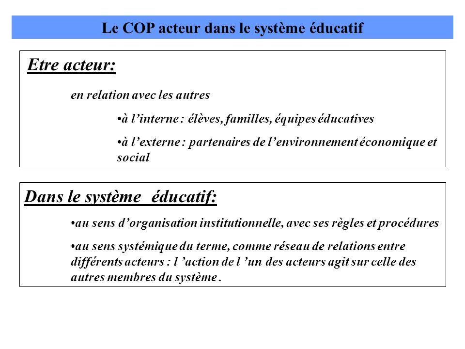 Le COP acteur dans le système éducatif Etre acteur: en relation avec les autres à linterne : élèves, familles, équipes éducatives à lexterne : partena