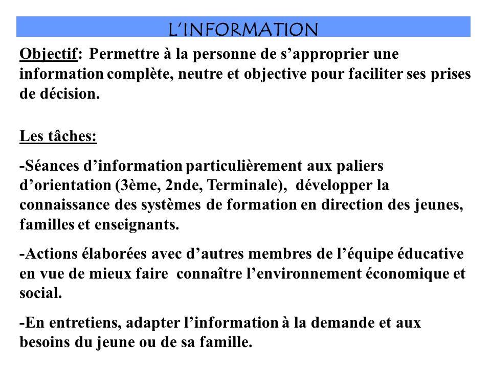 LINFORMATION Objectif: Permettre à la personne de sapproprier une information complète, neutre et objective pour faciliter ses prises de décision. Les